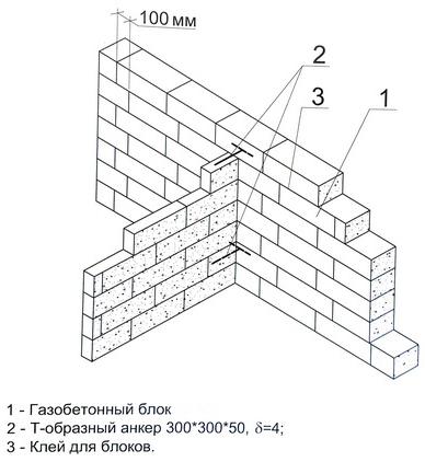 Кріплення зовнішньої стіни з газоблоку до стіни з цегли