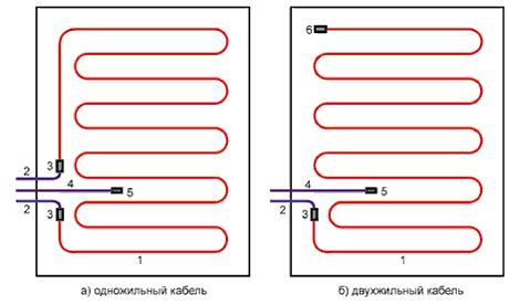 Схема подключения одножильного и двужильного кабеля