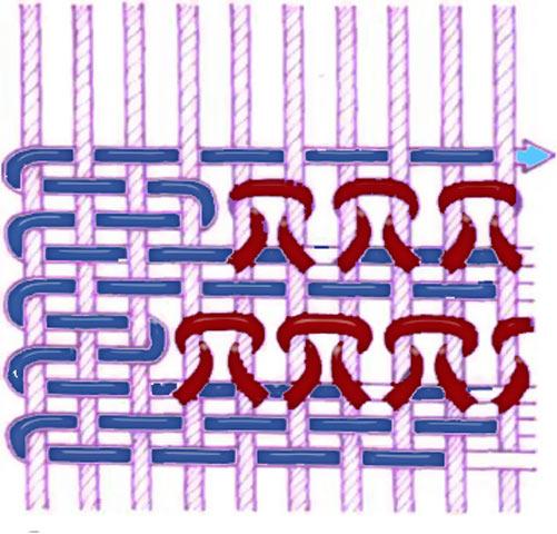 Схема тканого полотна
