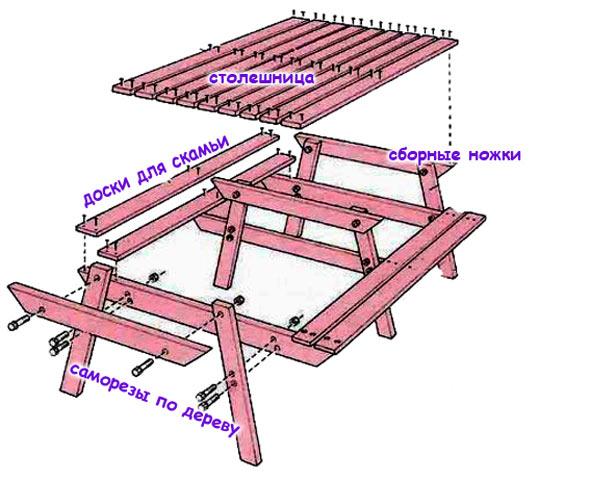 Схема сборки столика для