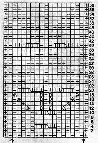 Схема до візерунку