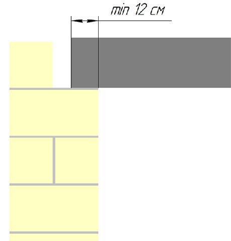 Конструкция сборного железобетонного перекрытия по стенам из ракушняка без железобетонного пояса