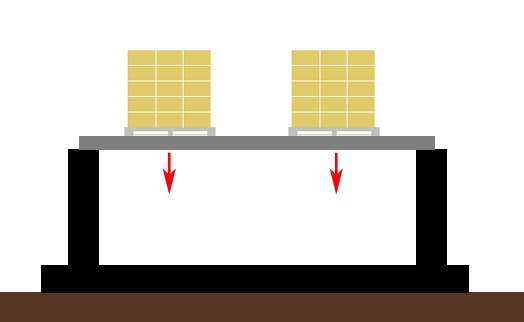 Правильная разгрузка поддонов с ракушечником на плиты перекрытия