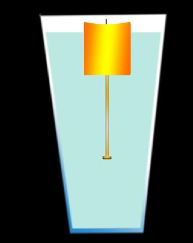 Свічка у склянці з водою