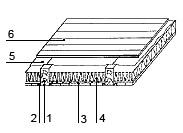 Рис. 4. Утеплення балочного перекриття:1. дерев'яна балка; 2. черепний брусок; 3. щити накату; 4. утеплювач; 5. пароізоляційний матеріал; 6. дерев'яні дошки або основа підлоги