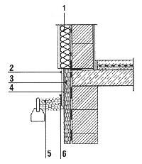 Рис. 7. Захист утепленого цоколя, 1. система зовнішнього утеплення стіни; 2. цокольна штукатурка; 3. екструдований пінополістирол; 4. гідроізоляція фундаменту; 5. гравій; 6. гідроізоляція бітумною мастикою