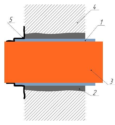 Проход канализационной трубы через перекрытие: 1. мягкий рулонный материал; 2. заделка цементно-песчаным раствором; 3. труба ПВХ; 4. перекрытие; 5. слой битума