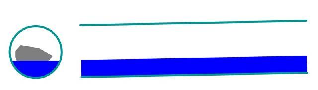 Рис. 1. Труба с уклоном 0,02 для стоков от многоквартирного дома