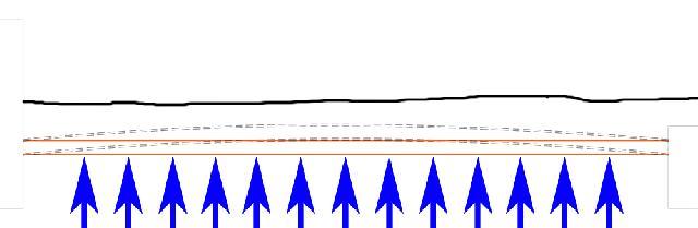 Прокладка трубопровода в верхних слоях почвы может привести к нарушению уклона из-за морозного пучения грунта