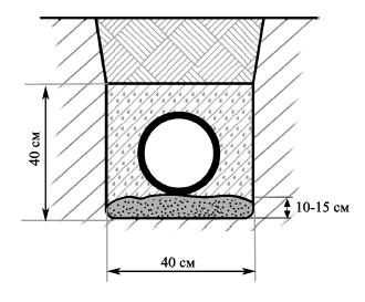 Рекомендуемая толщина обсыпки трубопровода канализации при прокладывании под автомобильной дорогой