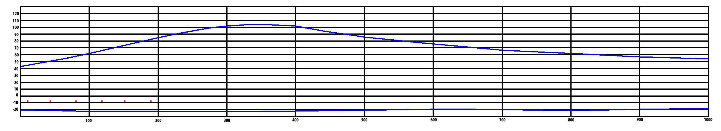 схема генераторы на неодимовых магнитах на 4 кв