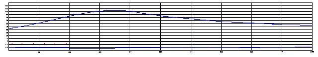Рис. 2. Шаблон для виготовлення лопаті довгою 1000 мм по трубі 160 мм