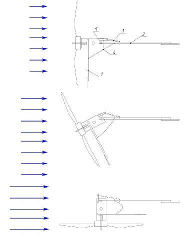 Защита ветрогенератора от ураганного ветра боковой лопатой