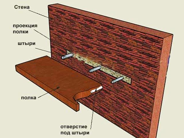 Схема кріплення полки