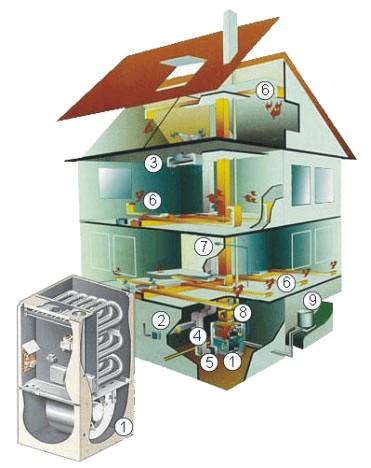 Схема отопления малоэтажного дома