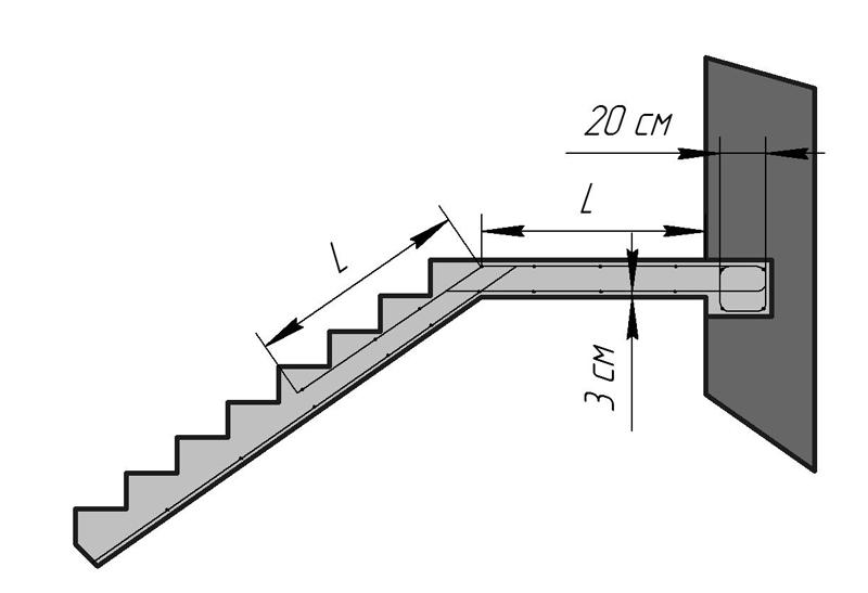 Схема армирования площадки для