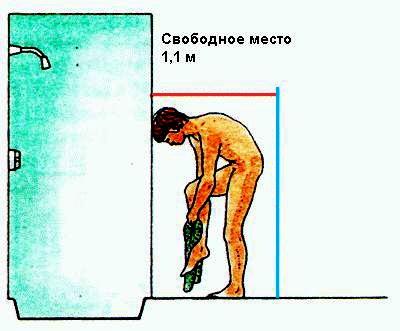 Розстановка у ванній кімнаті важлива для зручного витирання рушником