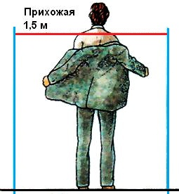 Розстановка меблів в передпокої для вільного знімання верхнього одягу