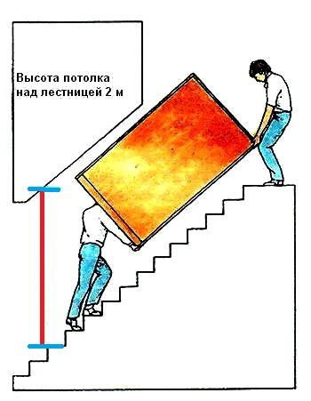 Переміщення на верхній поверх гардероб при зміні розстановки меблів і побутової техніки в квартирі