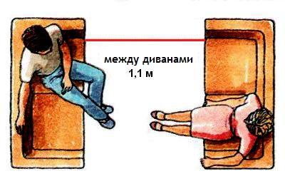 При розстановці меблів залишайте не менше 1,1 м між стоять обличчям один до одного елементами