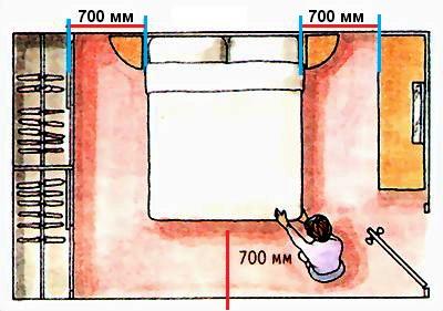 Маніпулювання простором при розстановці меблів в спальні
