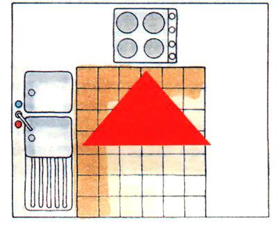 Розстановка меблів і побутової техніки на кухні, що утворює робочий трикутник