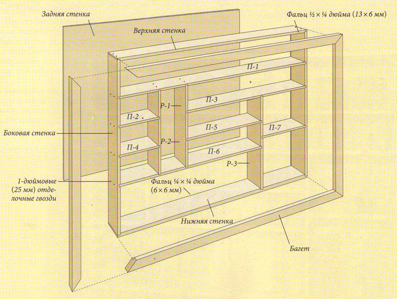 Общий вид деревянного стеллажа своими руками