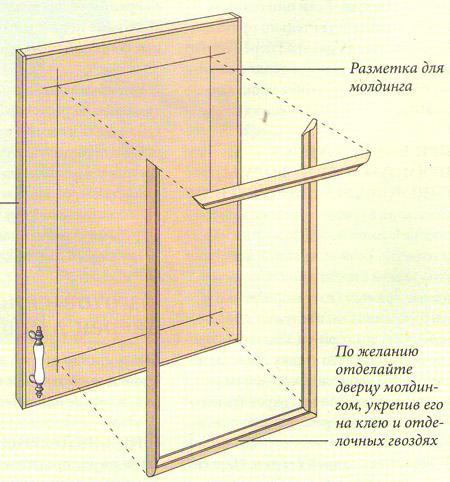 Как сделать дверца для шкафчика