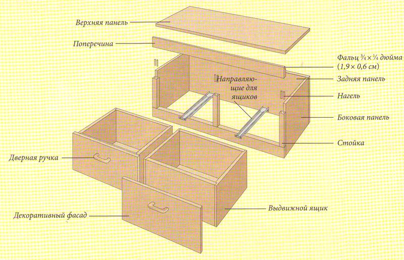 Место для сидения с выдвижными ящиками - общий вид.