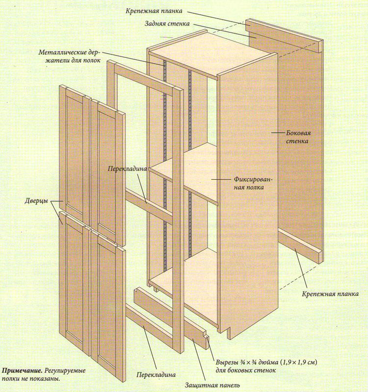 Шкафы пеналы своими руками