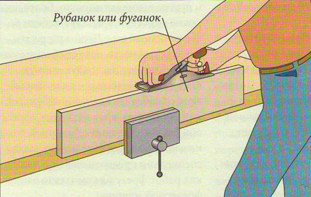 Обробка кромок