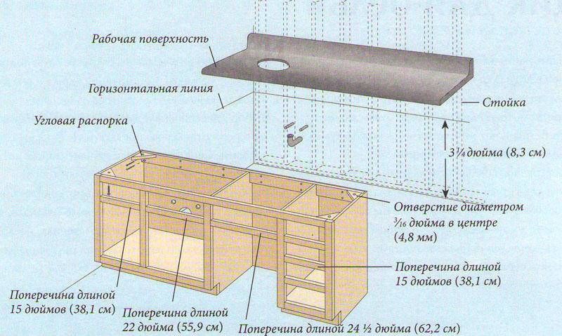 Кухня из фанеры своими руками чертежи