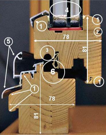 Деревянное окно своими руками чертеж фото