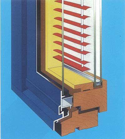 Комбинированные окна.  Конструкции комбинированных окон.