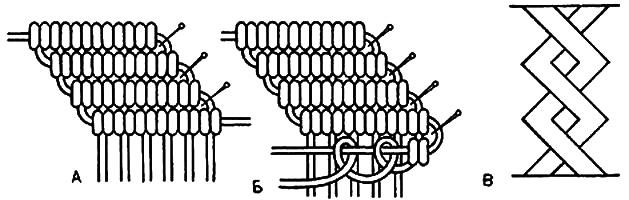 Пример плетения брида