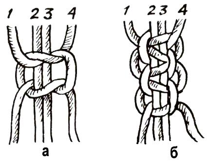 Простая цепочка, Плоский узел