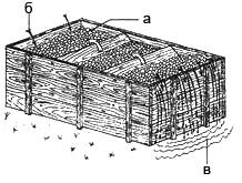 Промивання піскуватого гравію для бетонних робіт від глини а. піскуватий гравій, б. напрям потоку води, в. стік води