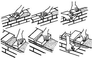 Мал. 6. Кладка цегляної стіни способом «вприсик»