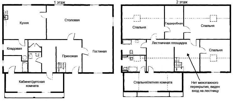Рис. 1. Планировка дома для большой семьи с комнатой для гостей