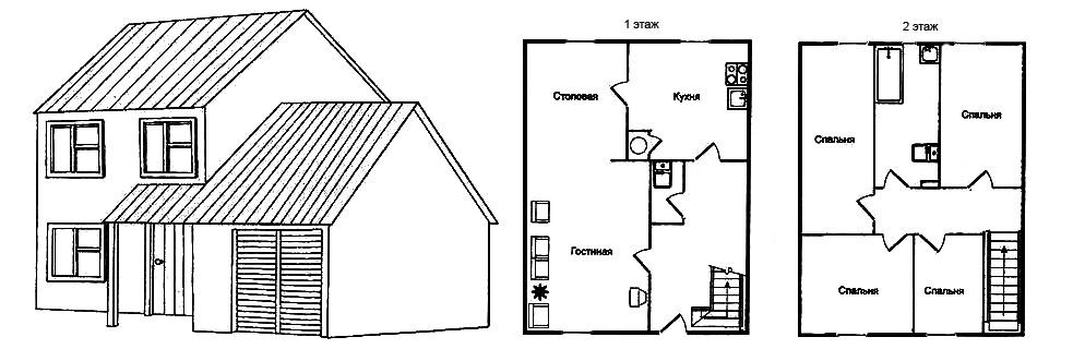 Рис. 4. План дома для узкого участка размером 7x8 м
