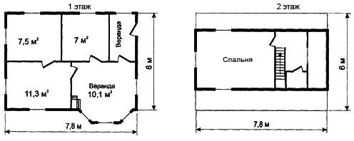 Рис. 8б. Первый вариант планировки дома