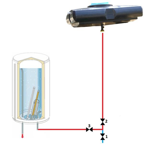Схема роботи простого сонячного водонагрівача