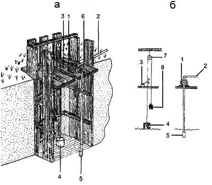 Мал. 2. Водозабірний колодязь (а . загальний вигляд, б. схема). 1. насос, 2. відведення для води, 3. автоматичний перемикач, 4. поплавець, 5. водозабір, 6. настил з дощок, 7. блок, 8. вантаж