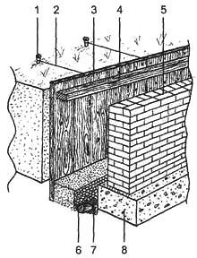 Рис. 1. Водопонижение в траншее открытым способом 1. колышек; 2. проволока; 3. сосновые доски; 4. прогон;  фундаментальная стена; 6. дрена; 7. гравийная подсыпка; 8. фундамент