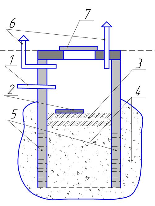 Конструкция фильтрующего колодца