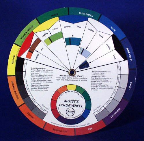 Цвет в дизайне интерьера. Состояние человека - Цветововое колесо