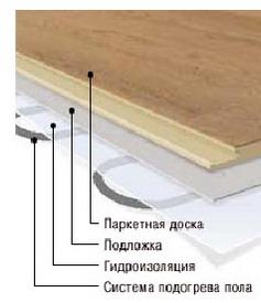 Схема подогрева паркетного пола