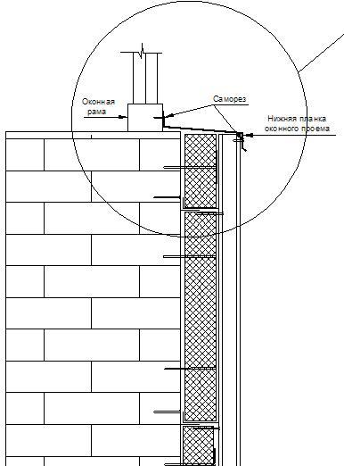 Крепление планок внизу оконной рамы