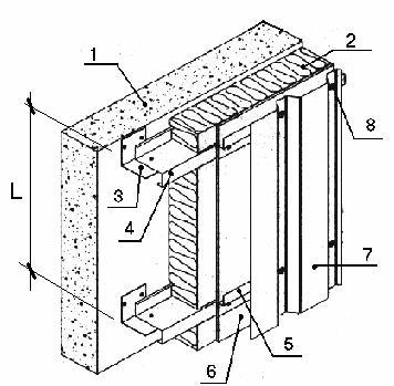 Монтаж профнастила - 1. Несущая ограждающая конструкция 2. Эффективный утеплитель 3. Стальной уголок для жесткости и для выравнивания кривизны плоскости стены. 4. Z-образный профиль 5. Z-образный профиль малый (дополнительный) для проветривания 6. Пленка ветробарьер 7. Стеновой профнастил 8. Крепежные шурупы