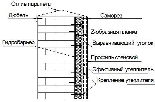 Монтаж профнастила к парапету здания